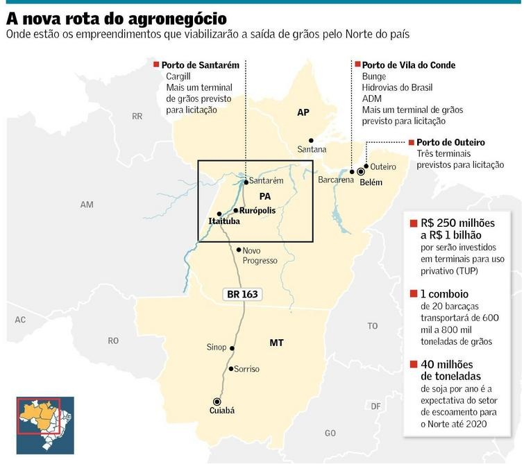 (Fonte: site amazonia.org.br)